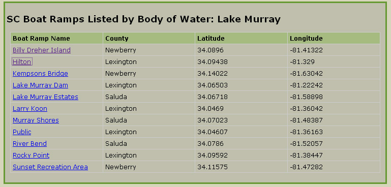 SCE&G boat ramps on Lake Murray - information from SCDNR